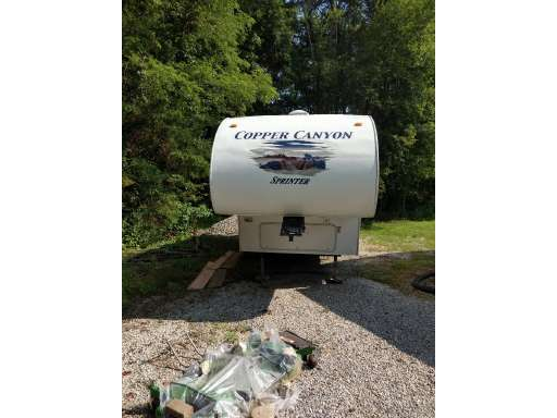 Indiana - Keystone For Sale - Keystone RVs - RV Trader